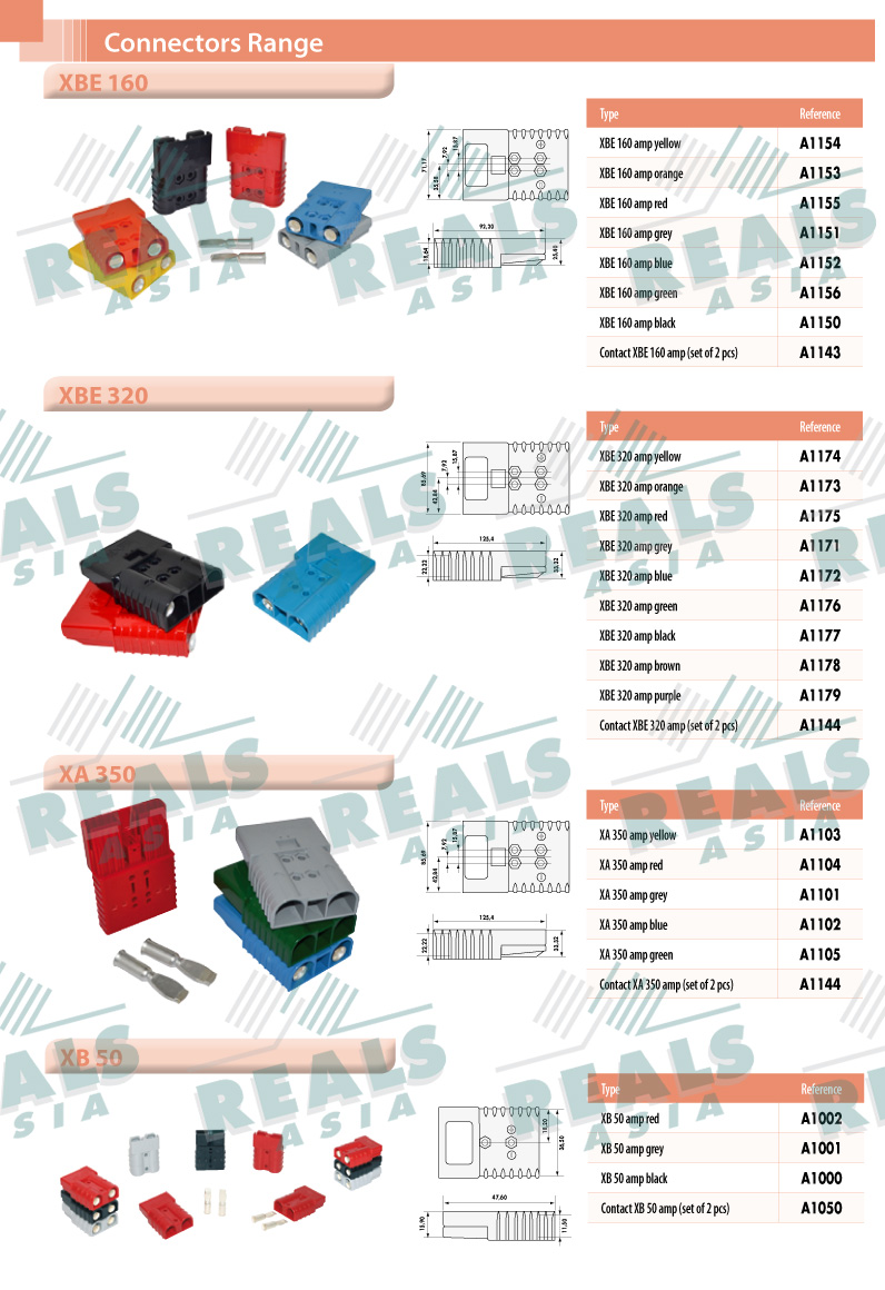 Connectors Range